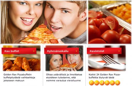 Golden Rax Pizzabuffet Skanssi